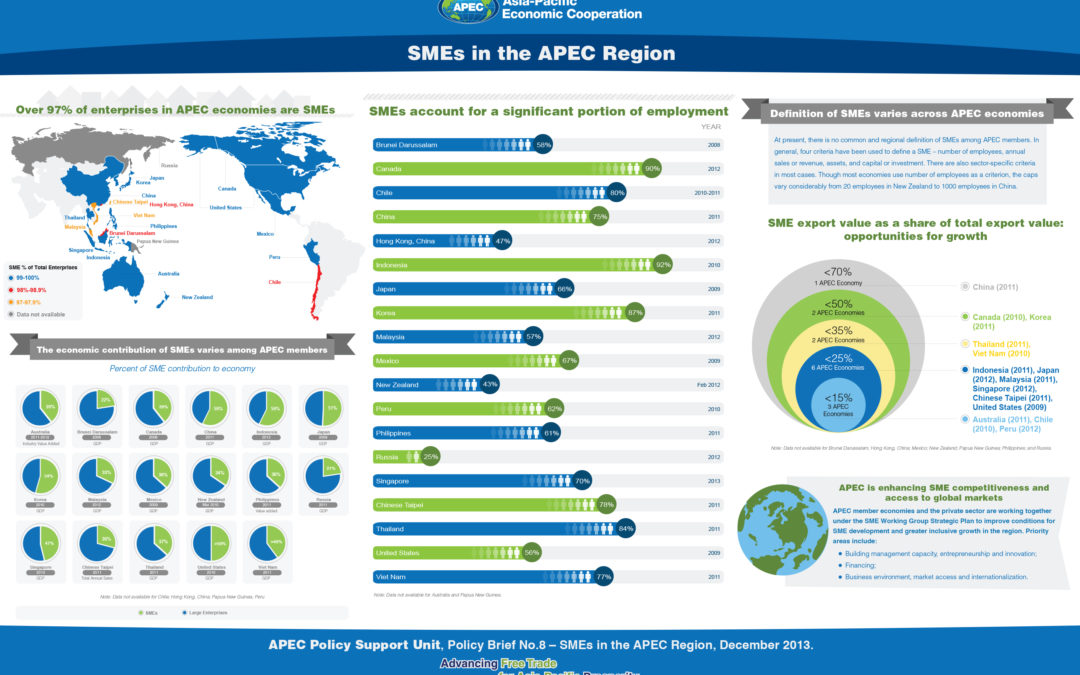 GIF Participates in APEC SME Working Group Session in Ho Chi Minh City